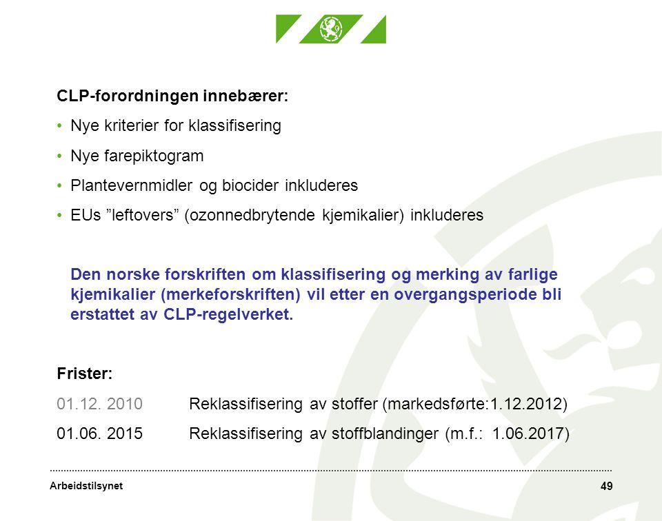CLP-forordningen innebærer: