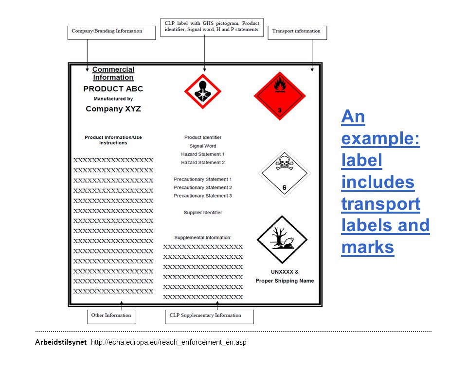 An example: label includes transport labels and marks