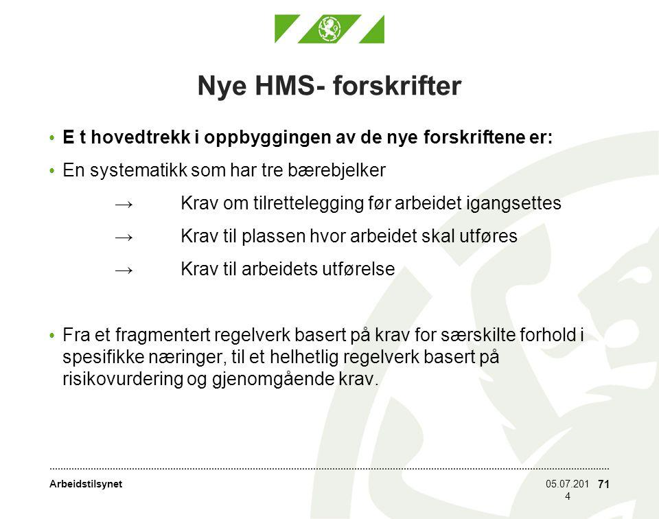 Nye HMS- forskrifter E t hovedtrekk i oppbyggingen av de nye forskriftene er: En systematikk som har tre bærebjelker.