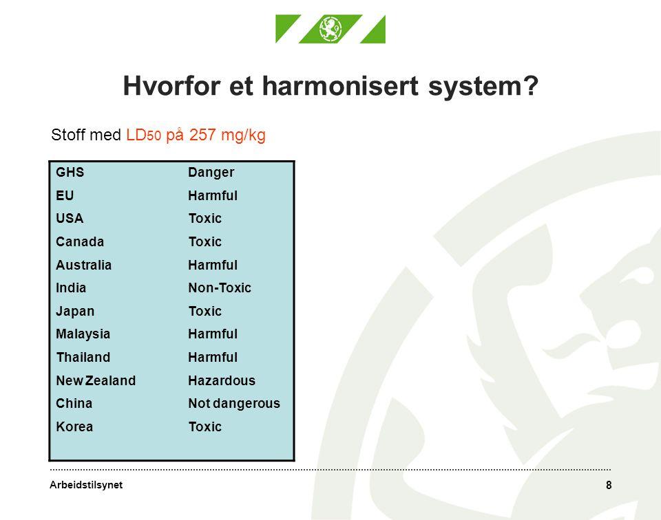Hvorfor et harmonisert system