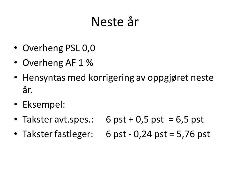 Neste år Overheng PSL 0,0 Overheng AF 1 %