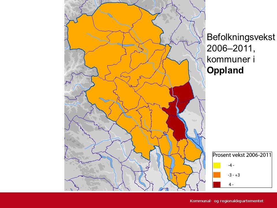Befolkningsvekst 2006–2011, kommuner i Oppland