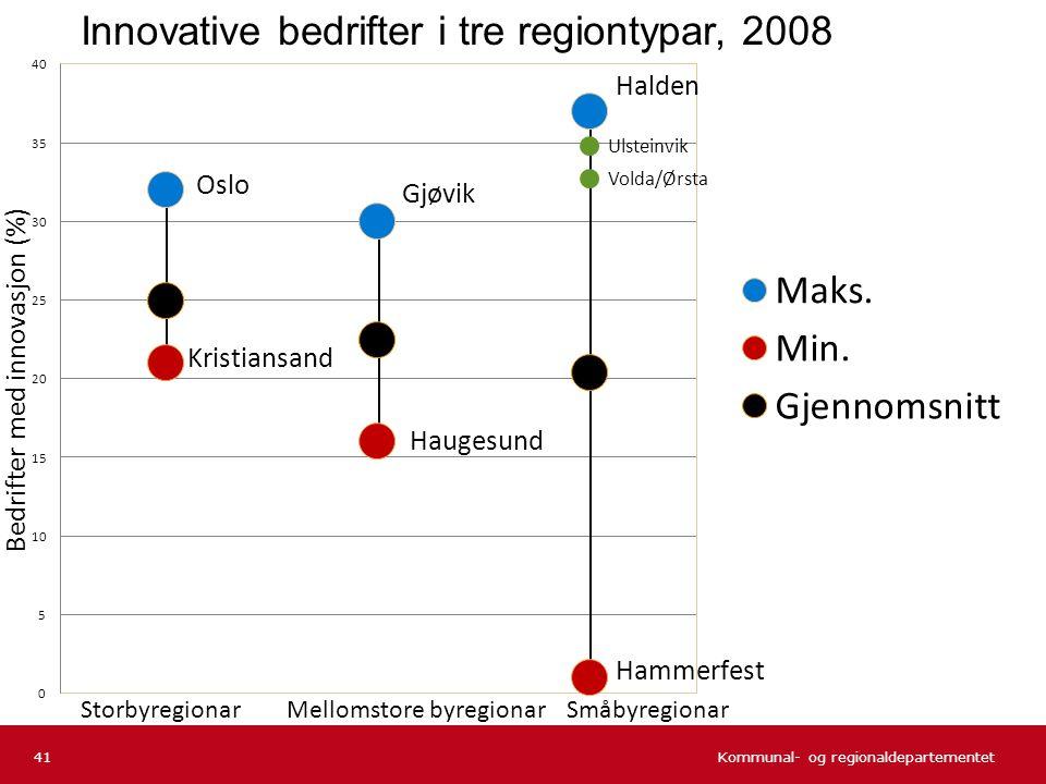 Innovative bedrifter i tre regiontypar, 2008
