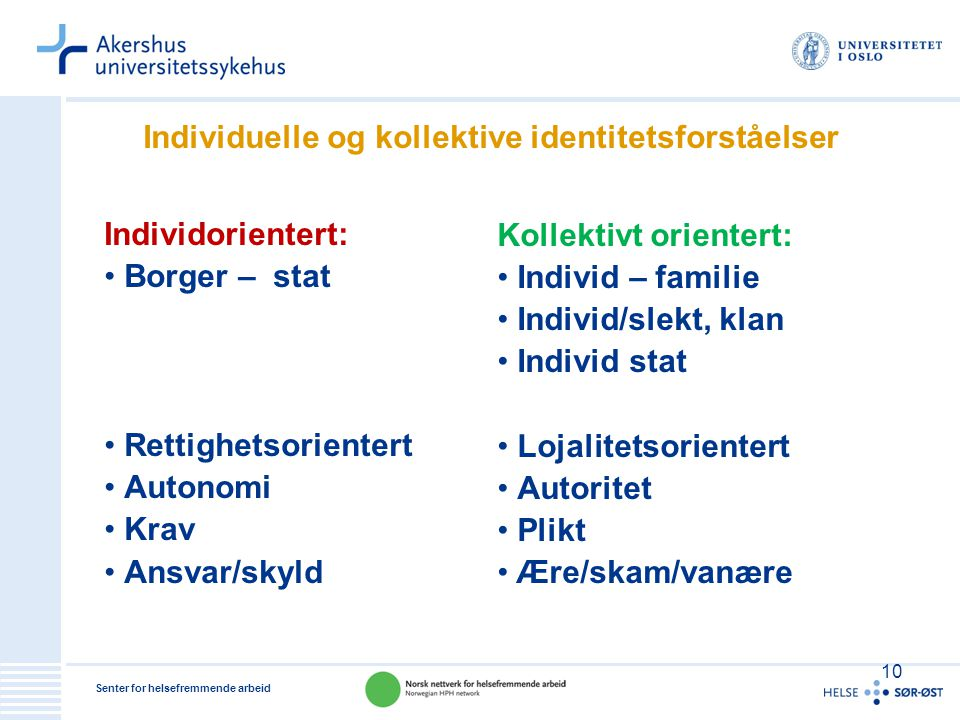 Individuelle og kollektive identitetsforståelser