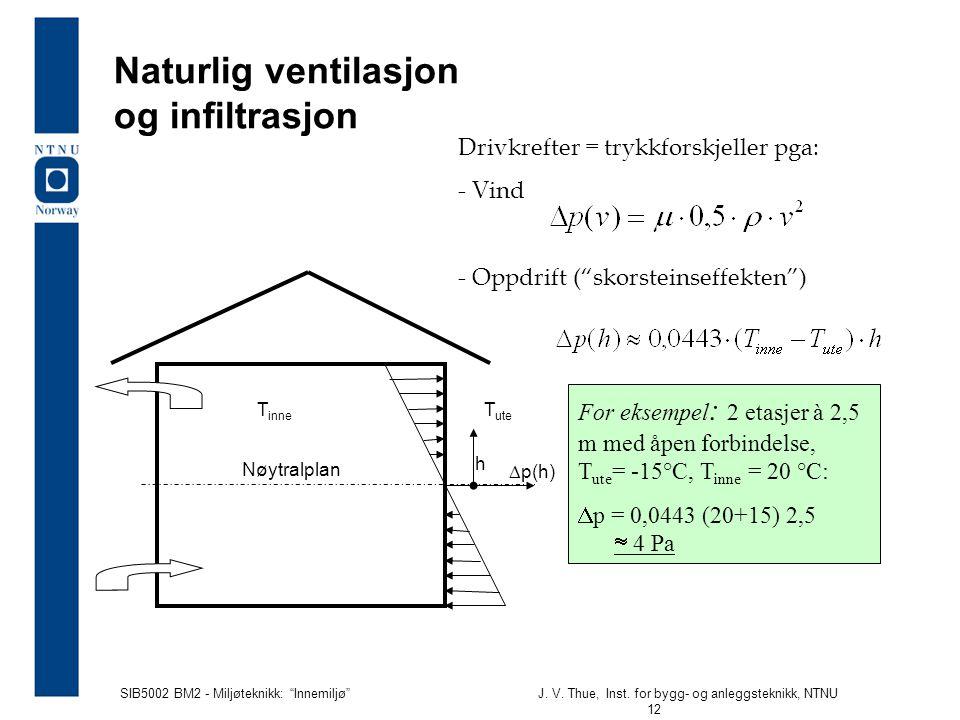Naturlig ventilasjon og infiltrasjon