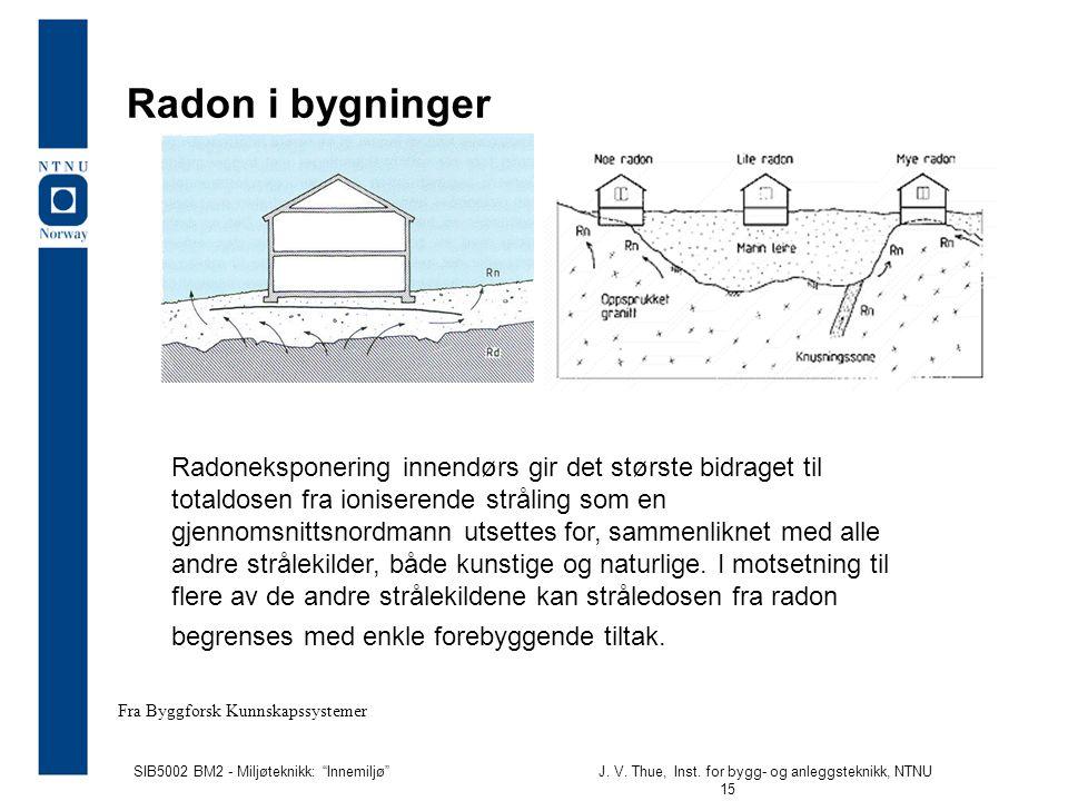 Radon i bygninger