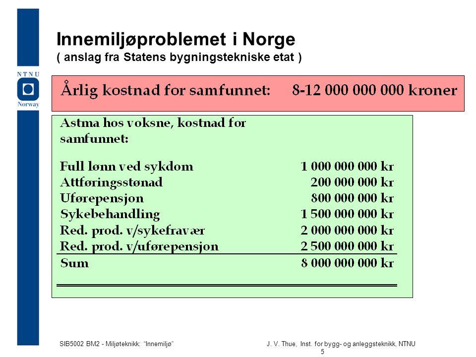Innemiljøproblemet i Norge ( anslag fra Statens bygningstekniske etat )