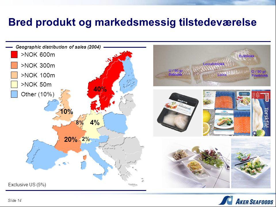 Bred produkt og markedsmessig tilstedeværelse