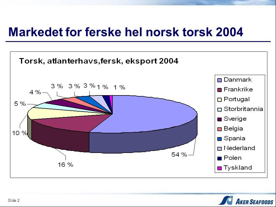 Markedet for ferske hel norsk torsk 2004