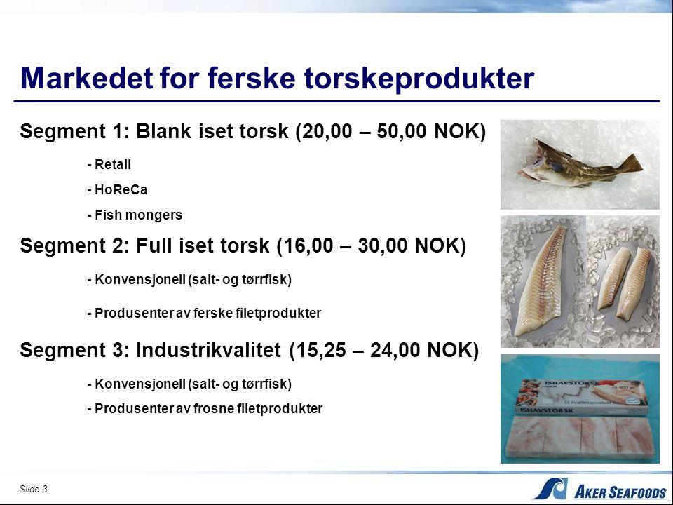 Markedet for ferske torskeprodukter