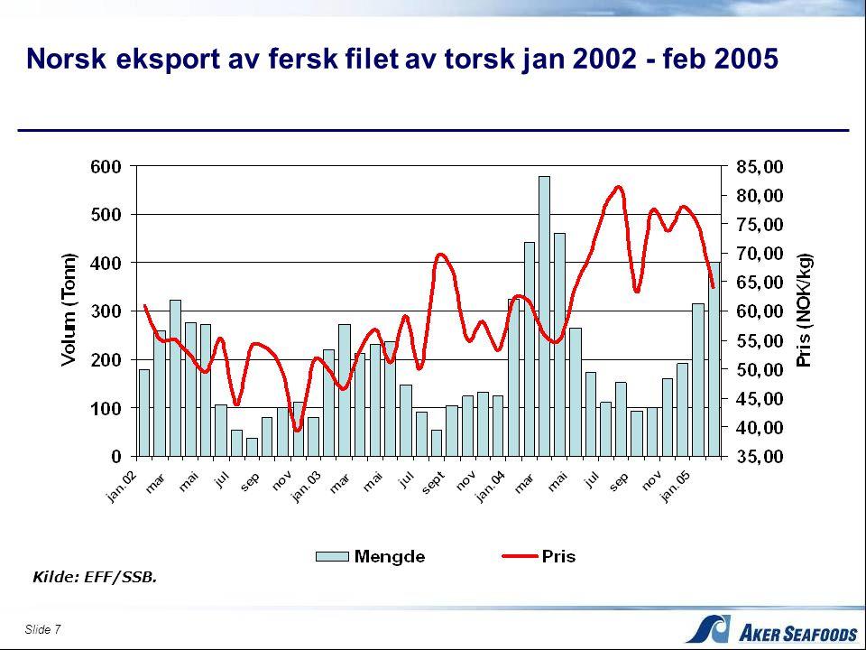 Norsk eksport av fersk filet av torsk jan 2002 - feb 2005