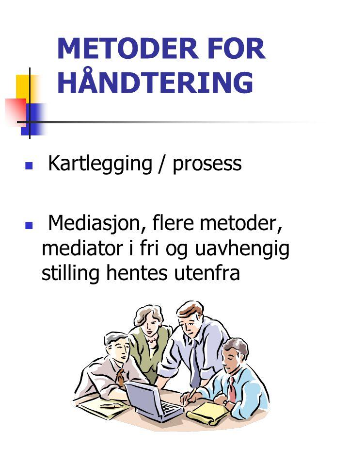 METODER FOR HÅNDTERING