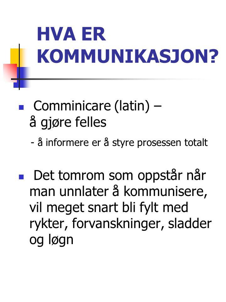 HVA ER KOMMUNIKASJON Comminicare (latin) – å gjøre felles
