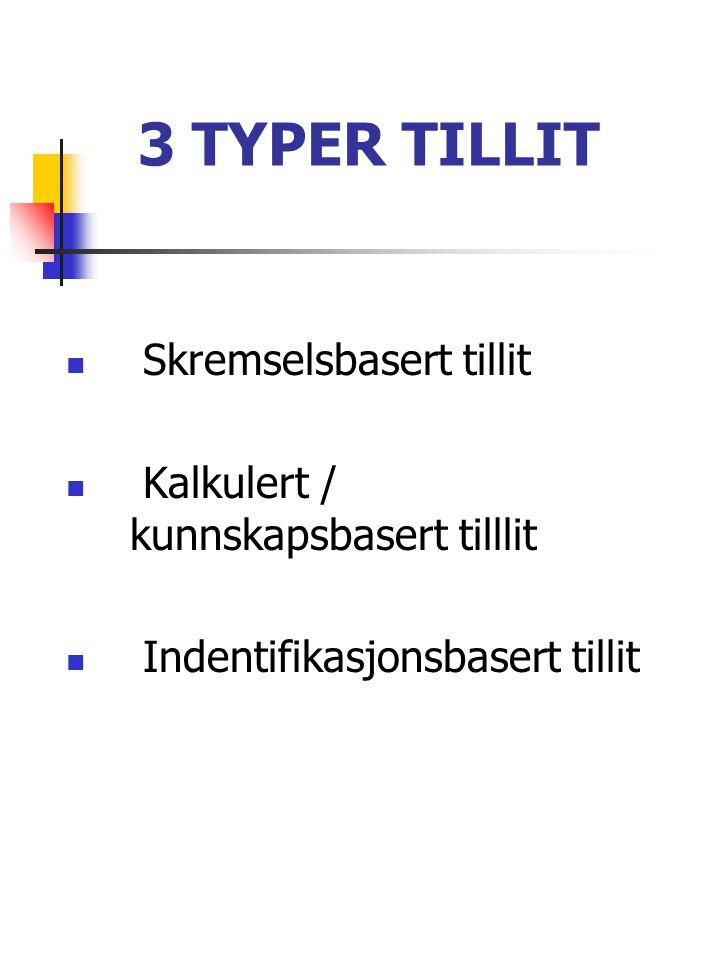 3 TYPER TILLIT Skremselsbasert tillit