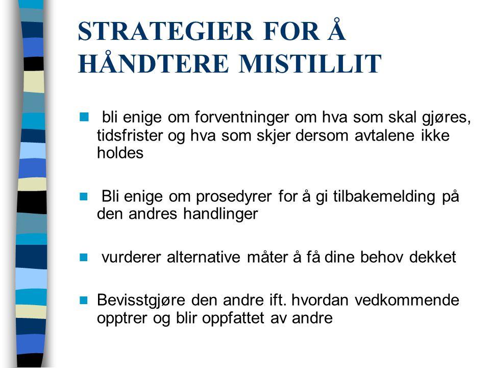 STRATEGIER FOR Å HÅNDTERE MISTILLIT