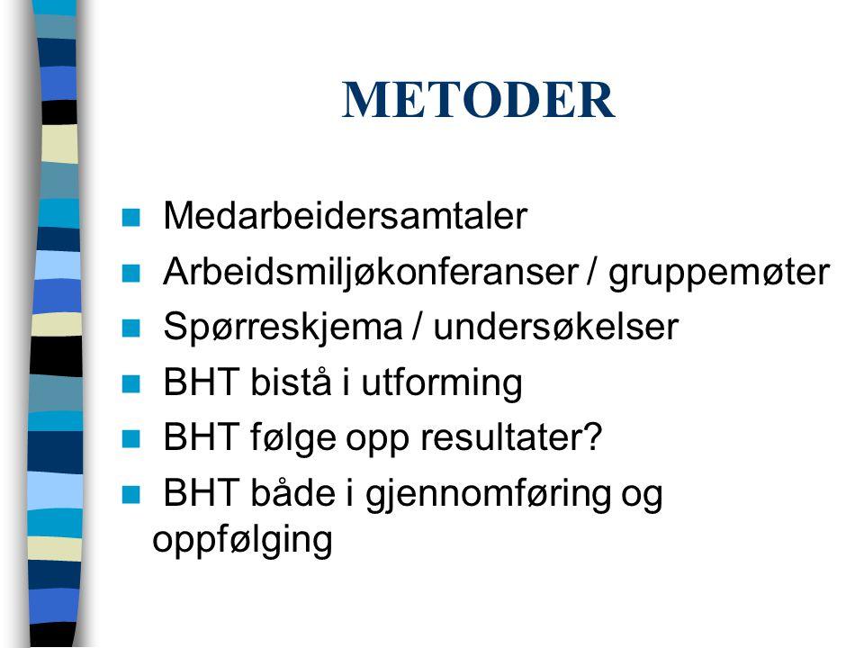 METODER Medarbeidersamtaler Arbeidsmiljøkonferanser / gruppemøter