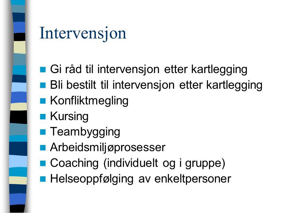 Intervensjon Gi råd til intervensjon etter kartlegging