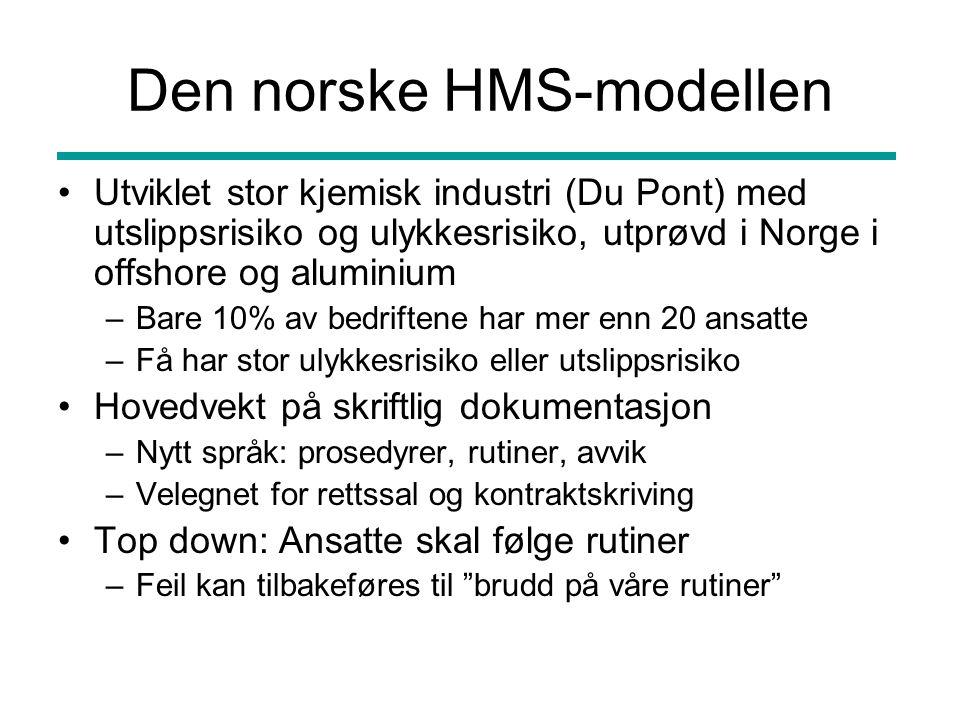 Den norske HMS-modellen