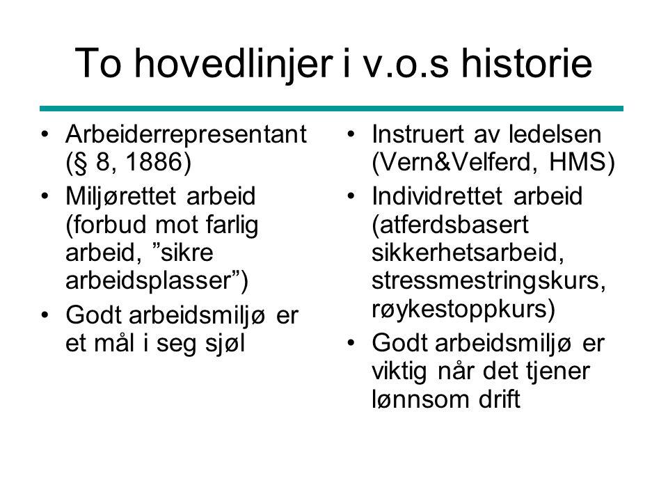 To hovedlinjer i v.o.s historie