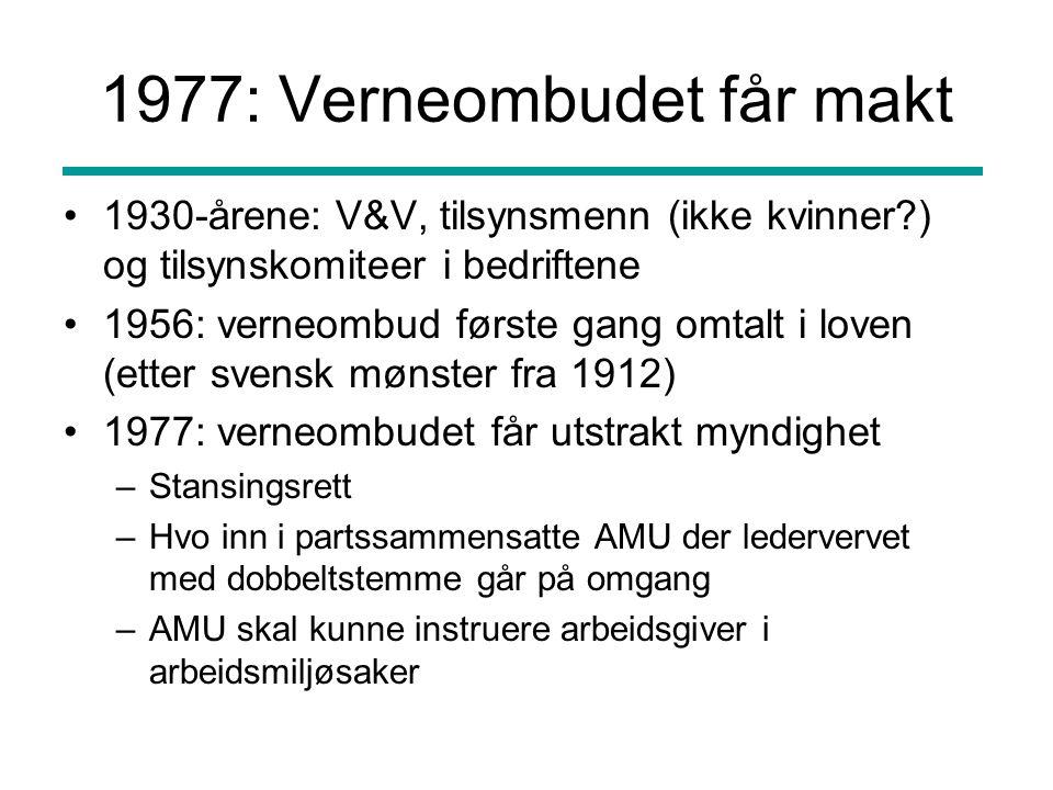 1977: Verneombudet får makt