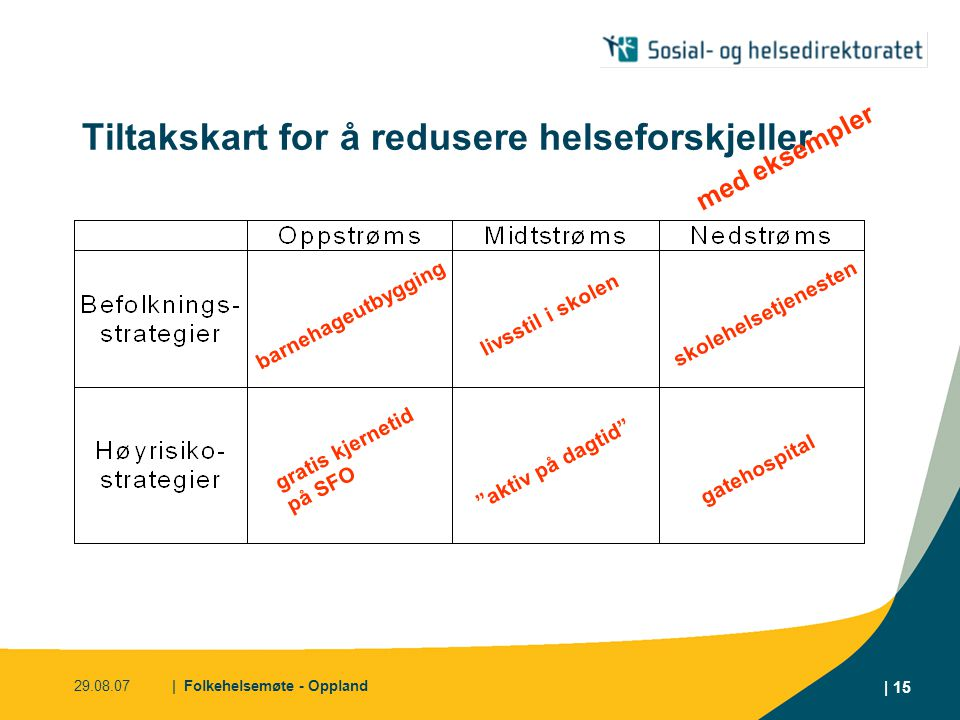 Tiltakskart for å redusere helseforskjeller
