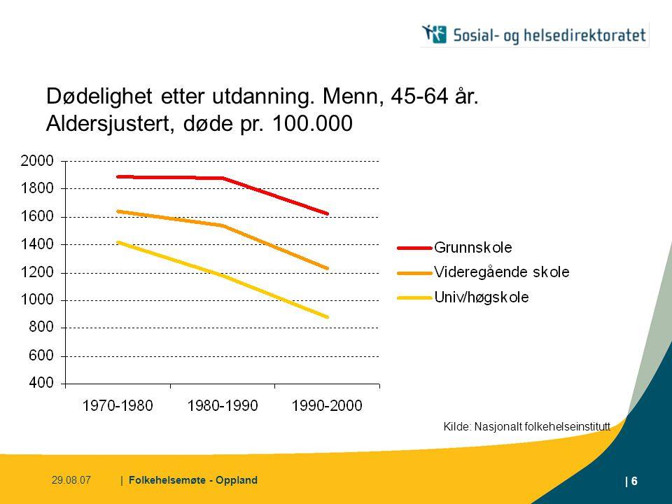 Dødelighet etter utdanning. Menn, 45-64 år. Aldersjustert, døde pr. 100.000