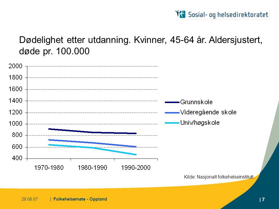 Dødelighet etter utdanning. Kvinner, 45-64 år. Aldersjustert, døde pr