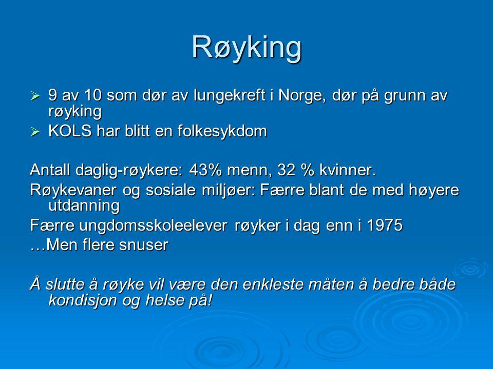 Røyking 9 av 10 som dør av lungekreft i Norge, dør på grunn av røyking