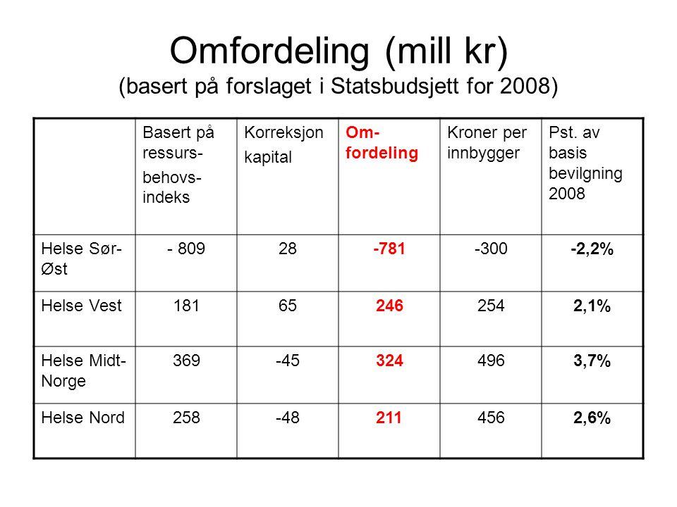 Omfordeling (mill kr) (basert på forslaget i Statsbudsjett for 2008)