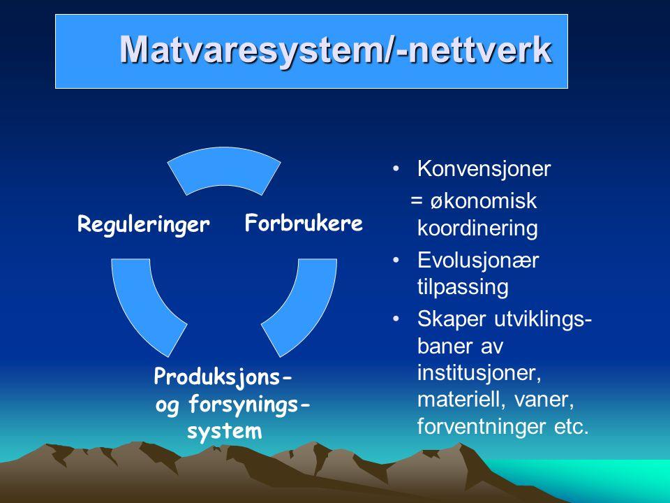 Matvaresystem/-nettverk