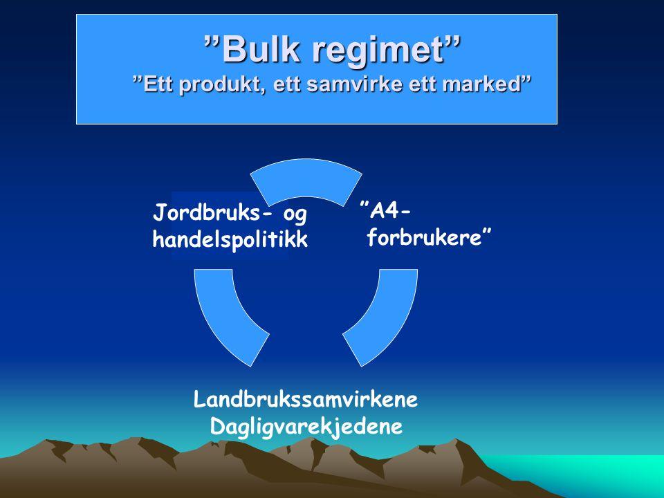 Bulk regimet Ett produkt, ett samvirke ett marked