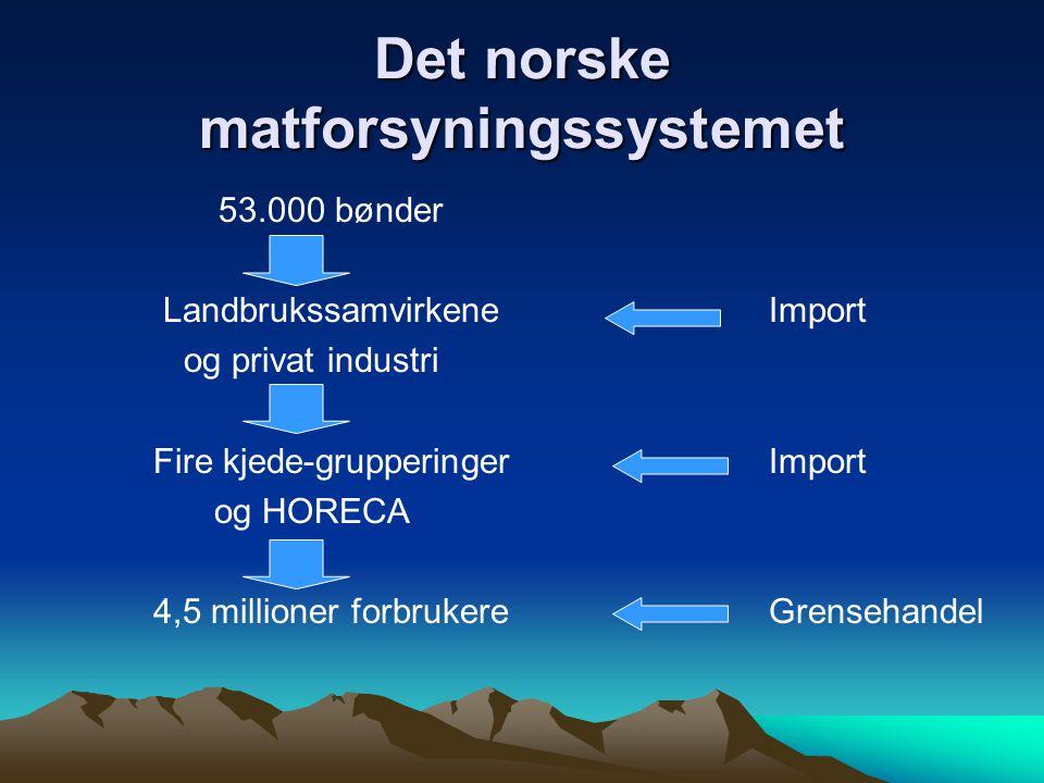 Det norske matforsyningssystemet