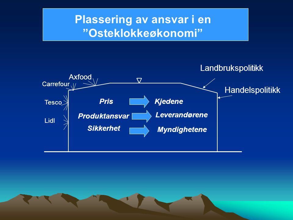 Plassering av ansvar i en Osteklokkeøkonomi