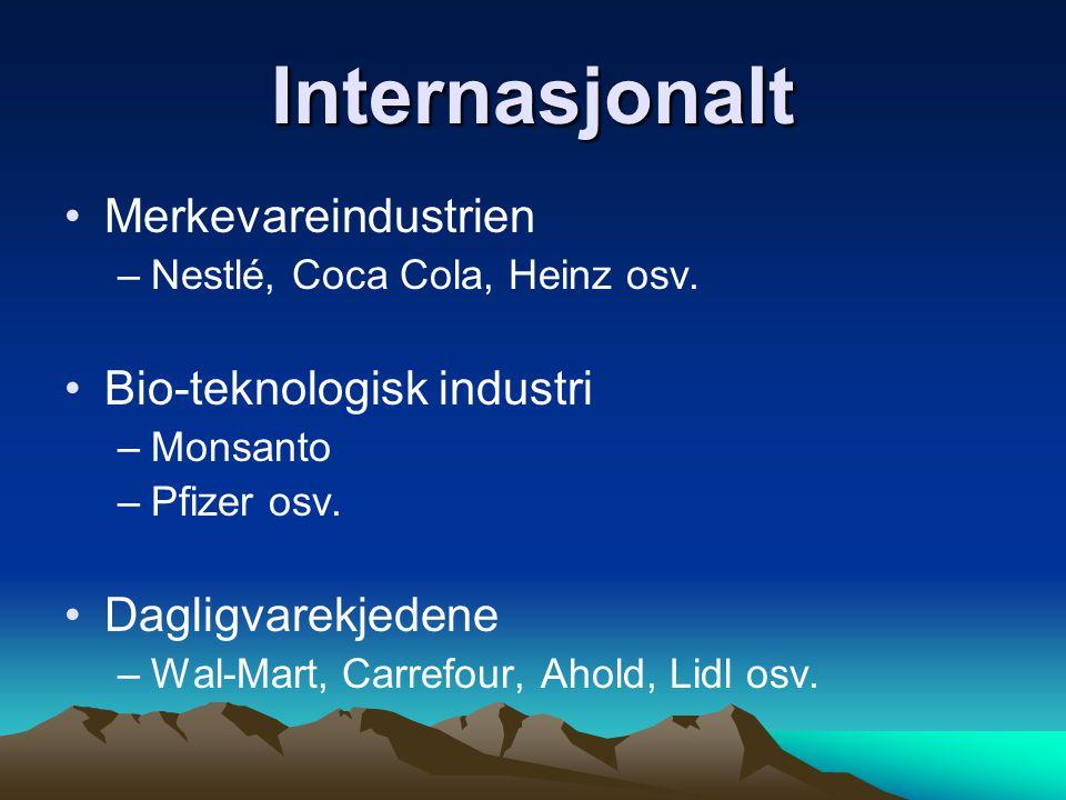 Internasjonalt Merkevareindustrien Bio-teknologisk industri