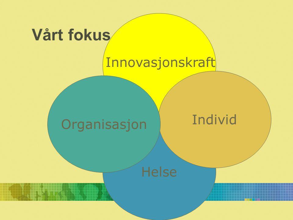 Vårt fokus Innovasjonskraft Individ Organisasjon Helse