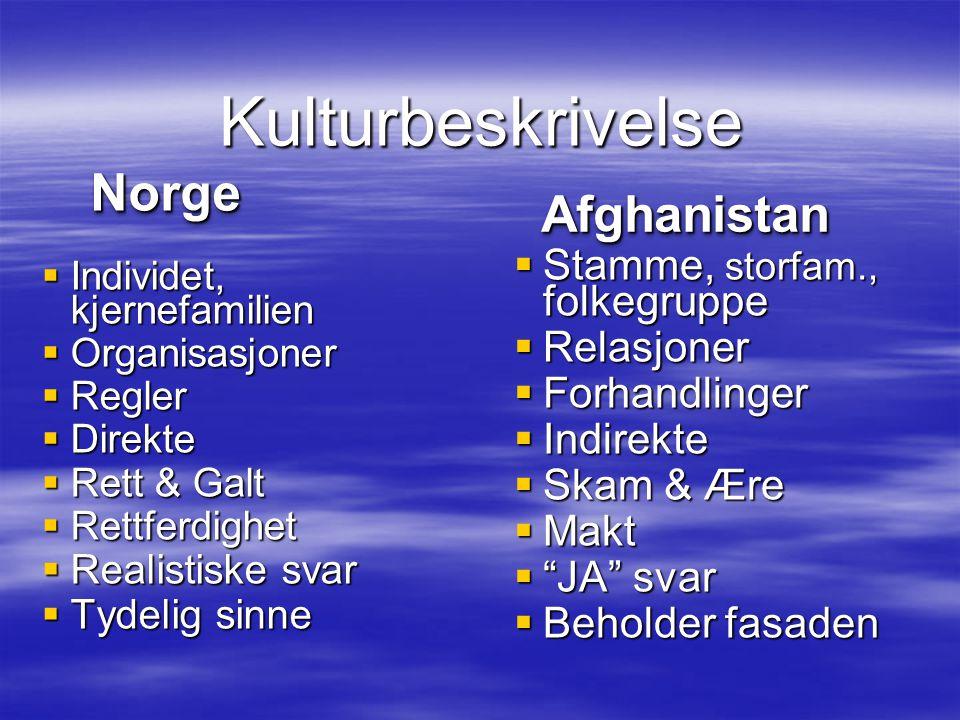 Kulturbeskrivelse Norge Afghanistan Stamme, storfam., folkegruppe