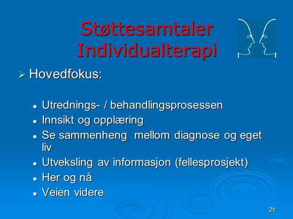 Støttesamtaler Individualterapi