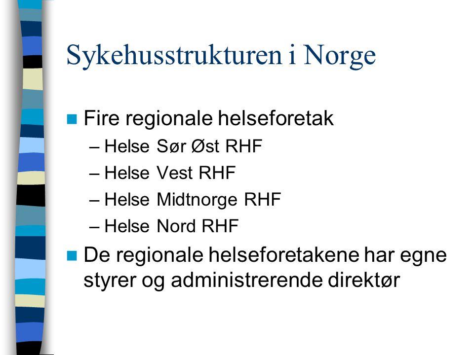 Sykehusstrukturen i Norge