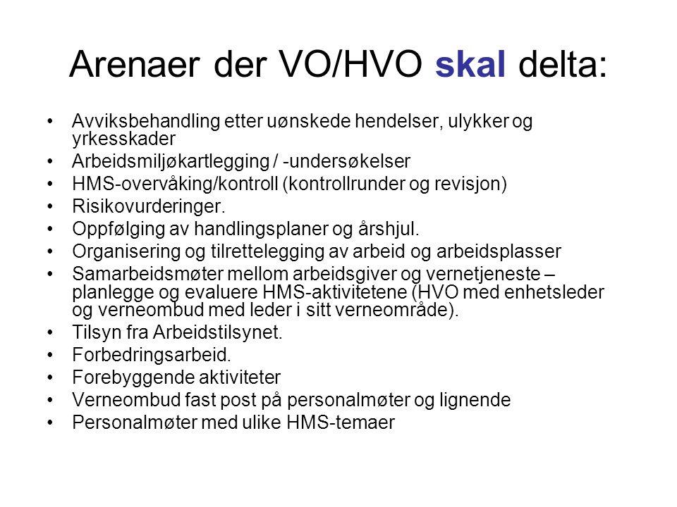 Arenaer der VO/HVO skal delta: