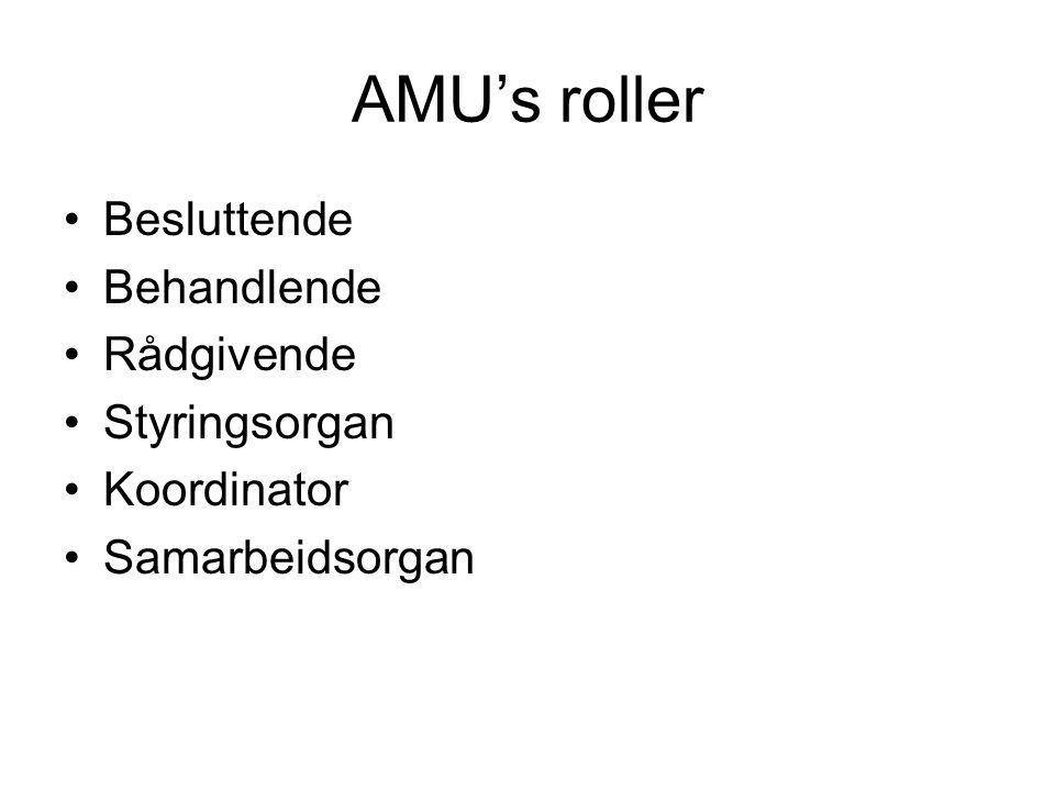 AMU's roller Besluttende Behandlende Rådgivende Styringsorgan