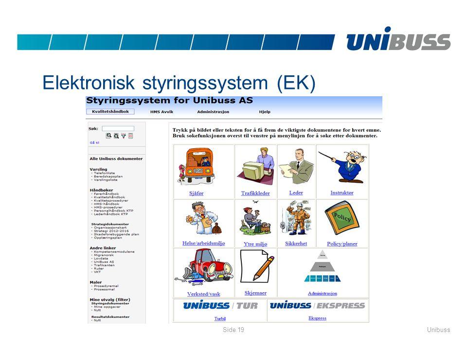 Elektronisk styringssystem (EK)