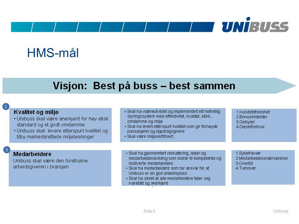 HMS-mål Unibuss