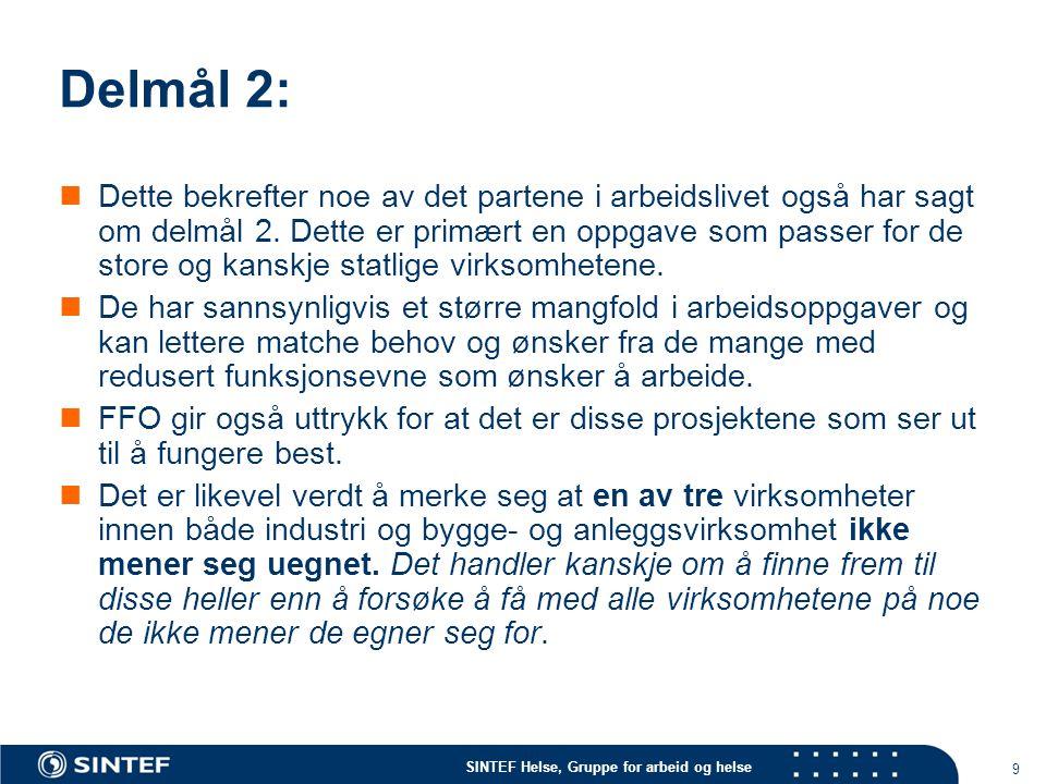 Delmål 2: