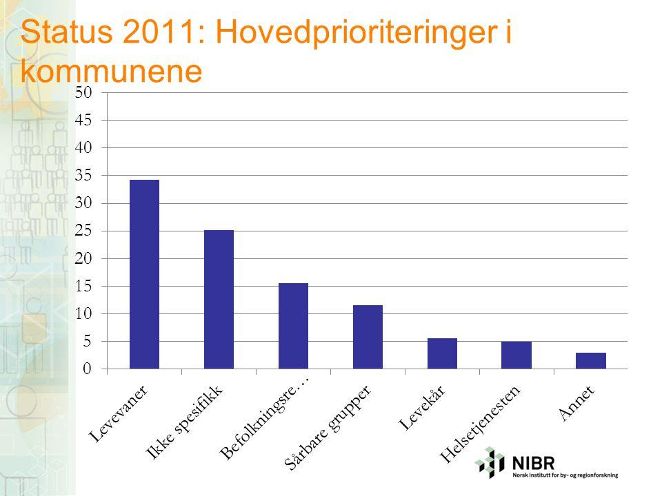 Status 2011: Hovedprioriteringer i kommunene