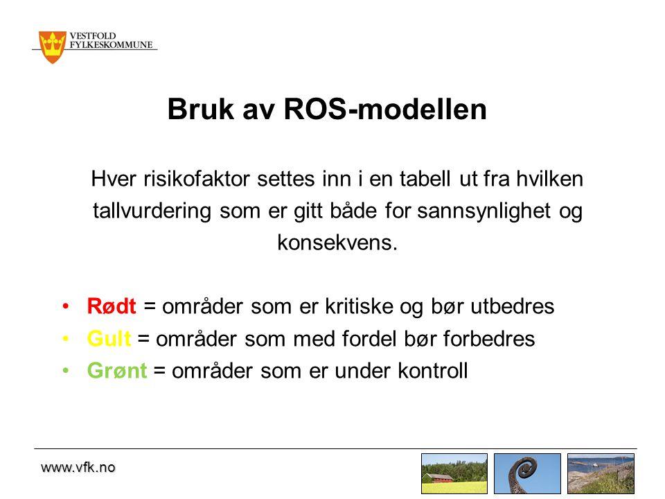 Bruk av ROS-modellen Hver risikofaktor settes inn i en tabell ut fra hvilken. tallvurdering som er gitt både for sannsynlighet og.