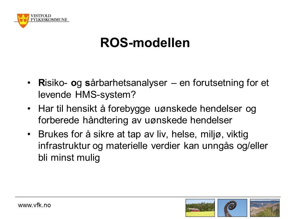 ROS-modellen Risiko- og sårbarhetsanalyser – en forutsetning for et levende HMS-system