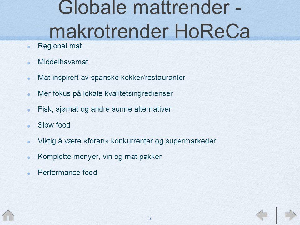 Globale mattrender - makrotrender HoReCa