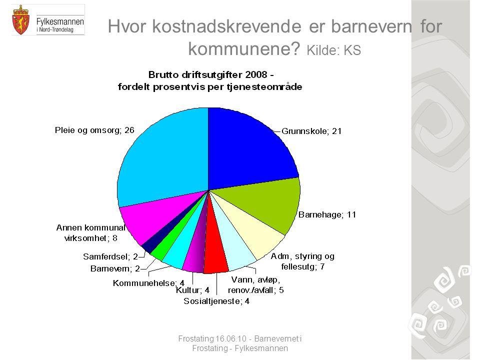 Hvor kostnadskrevende er barnevern for kommunene Kilde: KS