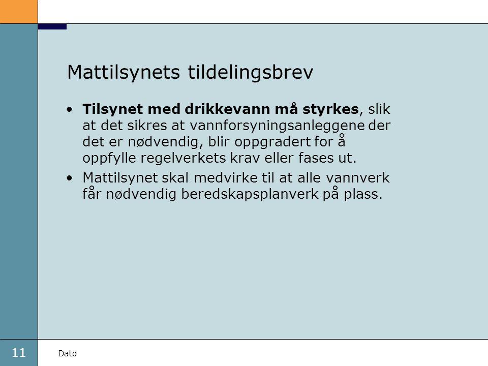 Mattilsynets tildelingsbrev