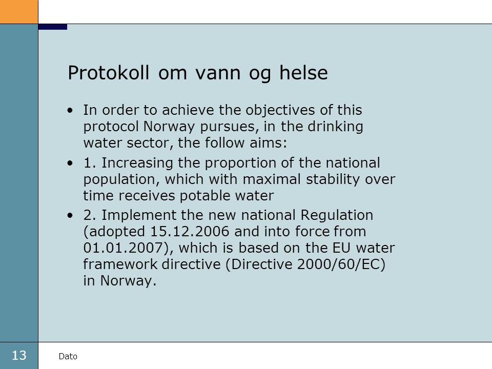 Protokoll om vann og helse